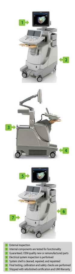 Buying new, used, or refurbished ultrasound machines